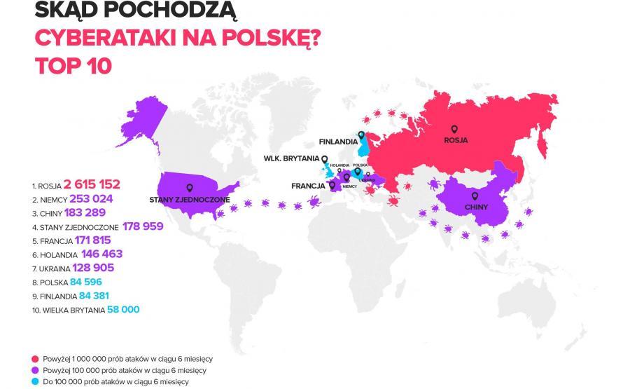 Mapa ataków hakerskich