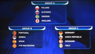 Skład grup ustalony podczas ceremonii losowania Młodzieżowych Mistrzostw Europy UEFA EURO U21 Polska 2017